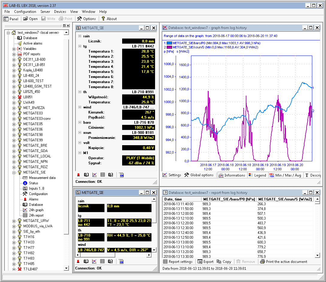 LBX SCADA sample window setup