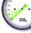 Category CO2 concentration