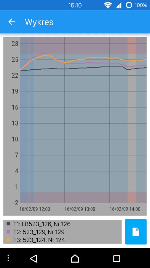 TRANS-LOGGER - ekran wykresów